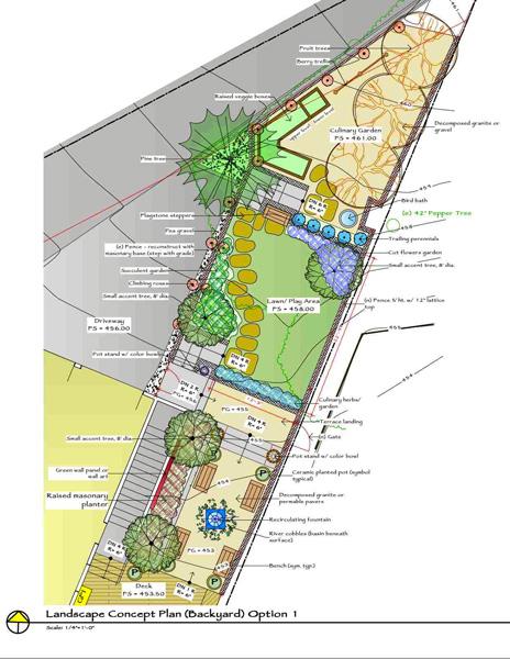 Iofis Concept Plan 1