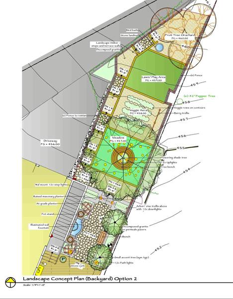 Iofis Concept Plan 2
