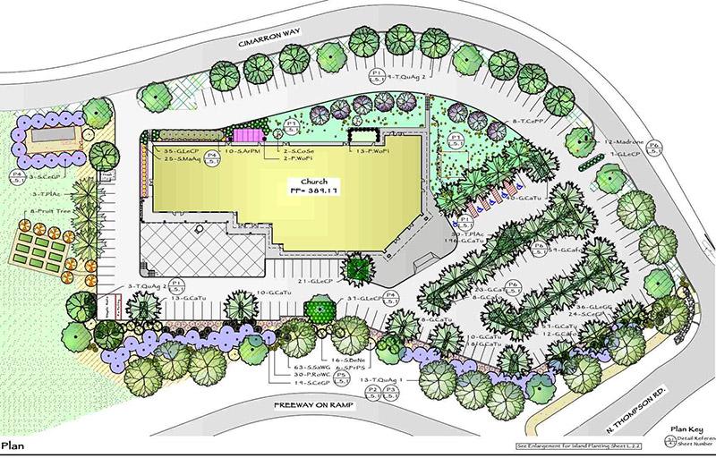 city-church-planting-plan