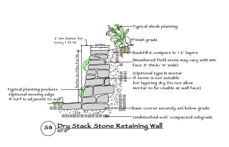 drystack-stone-retaining-wall