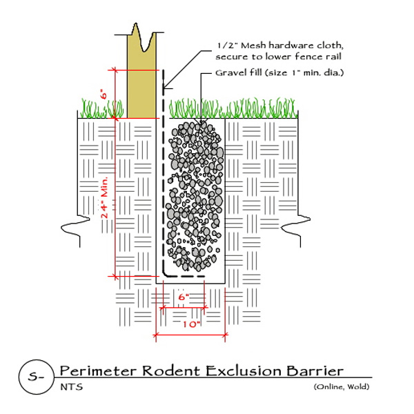 rodant-barrier