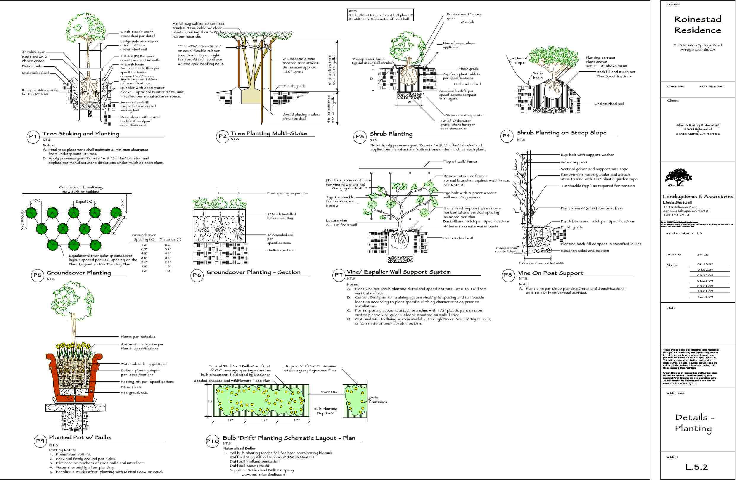 roinestad-detail-planting