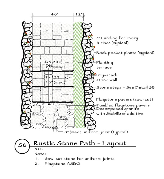 rustic-stone-path-plan