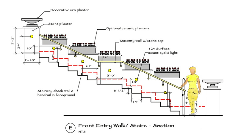 stairs-section