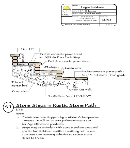 stone-steps_rustic-path