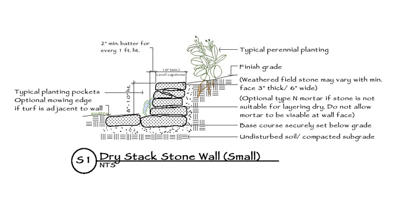 stone-wall_dry-sack-low