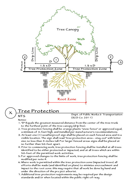 tree-protection
